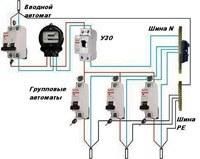 Электропроводка на даче город Абакан